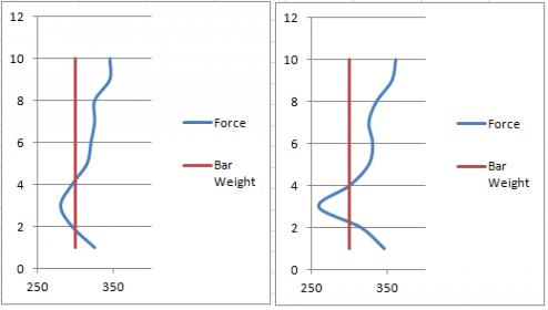force-curves